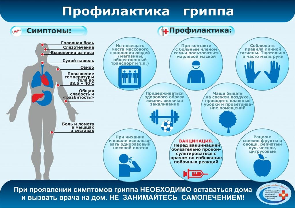 Санбюллетень в картинках гепатит а